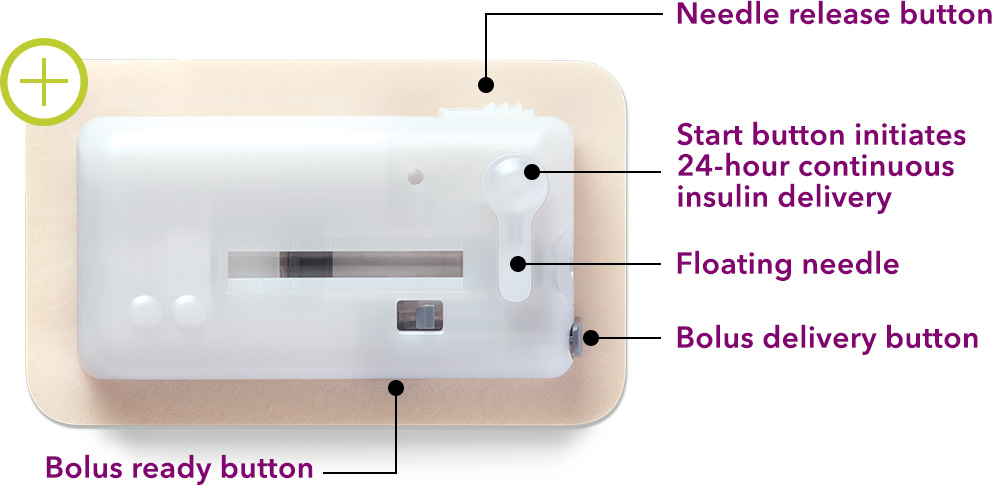V-Go Wearable Insulin Delivery